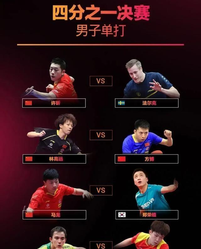 国乒种子纷纷首选外协会选手作1/4决赛对手,外协会选手情何以堪