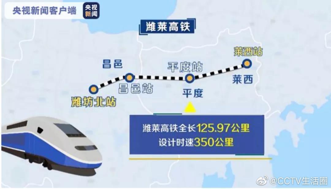 便民快讯: 26日,山东潍坊至莱西高铁正式开通运营…………
