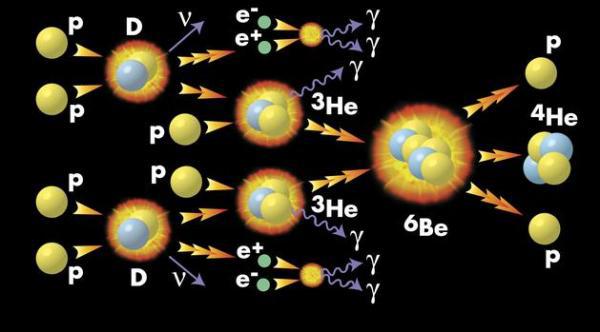 韩国核聚变新突破:超高温等离子体在1亿摄氏度下保持20秒