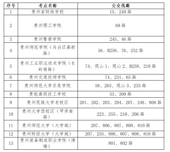 2021年度中央国家机关及其直属机构考试录用公务员暨中央机关公开遴选和公开选调公务员(贵州考区)笔试公交专线车安排