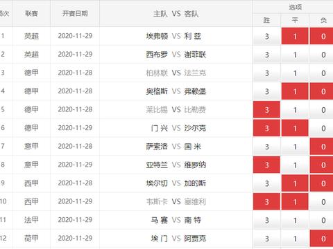 20070期任九分析:门兴VS沙尔克04!强弱层次分明,正路赛果多?