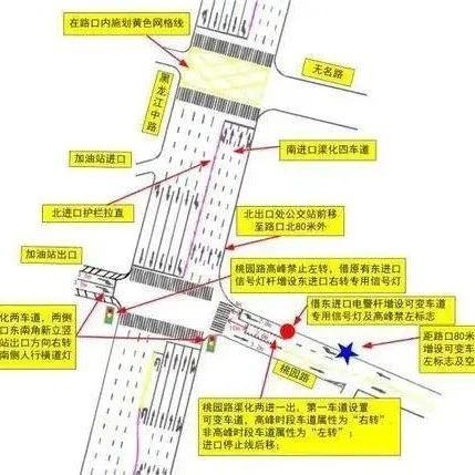 速看!青岛这个路口通行优化调整来了,下月初将启用67处监控设备