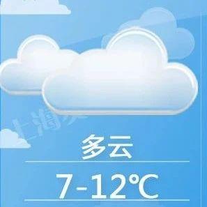 【天气】明起3天多云为主,下周三起有雨、周四起冷空气降温!