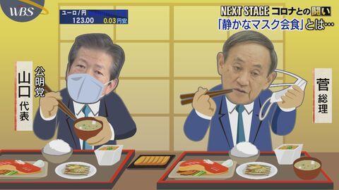圖源:東京電視臺WBS節目截圖