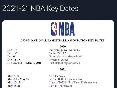新赛季重要日程安排出炉:季后赛5月开打,名人堂仪式时间也敲定
