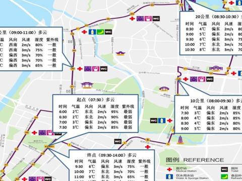 2020南京马拉松明日开跑,最参赛攻略,专属参赛视频