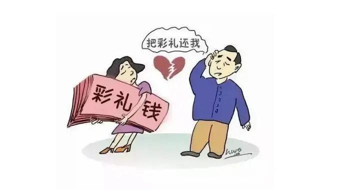 婚恋期间的支出,分手后需要返还吗?