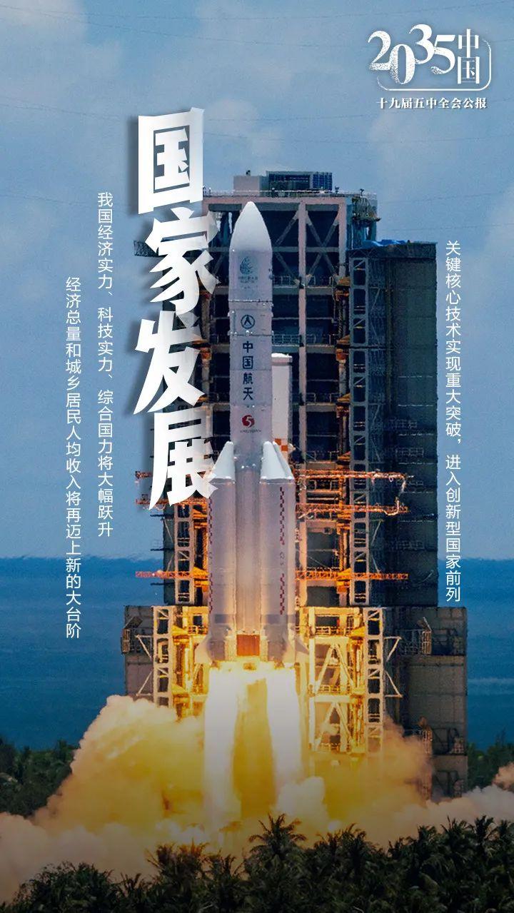 2035,中国将建成这样……图片