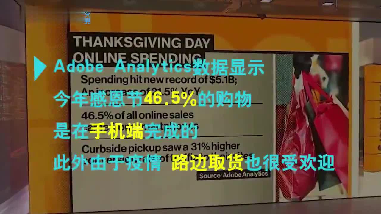 """疫情让美国人转向网上血拼!感恩节""""黑五""""在线销售创新高丨大事记"""