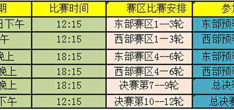 定了!2020西凤酒杯常熟市掼蛋甲级联赛12月5日开赛