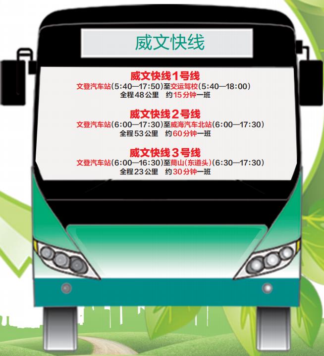阶梯票价最低2元,威海-文登公交2、3号快线12月1日起增开