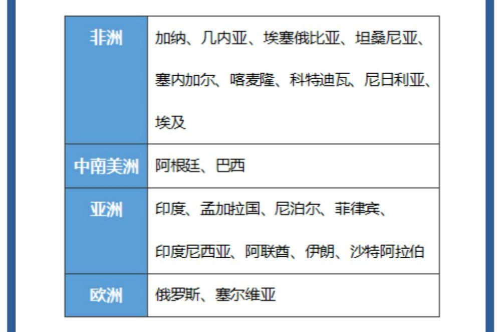 南航暂停承运21国始发旅客中转赴华图片