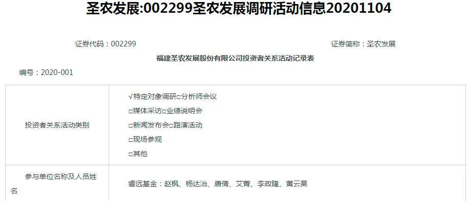 这家公司吸引一批投资大佬,赵枫、杨达治、唐倩都去了……