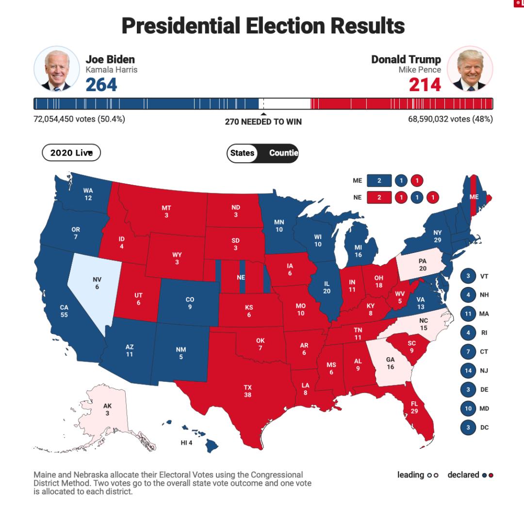 特朗普对关键州发起法律挑战 美国或出现宪政危机?