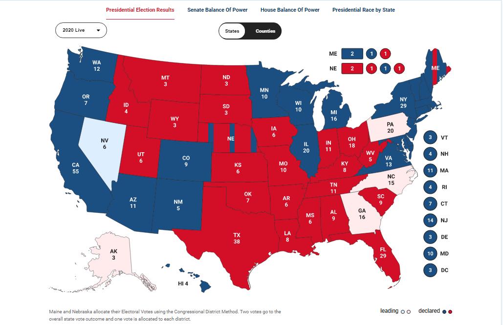4日 原本对民主党候选人拜登不利的选情发生大逆转