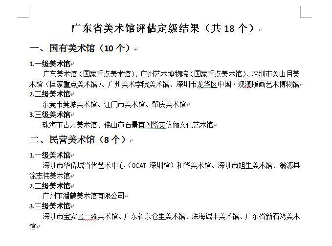 首次广东省美术馆评估定级结果公布:18个馆榜上有名