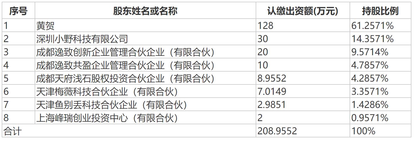 尚纬股份斥巨资跨界直播业 高溢价双向收购靠谱吗?