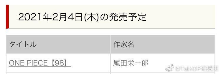 根据官方公布,海贼王98卷单行本发售日期确定为2021年2月4日……