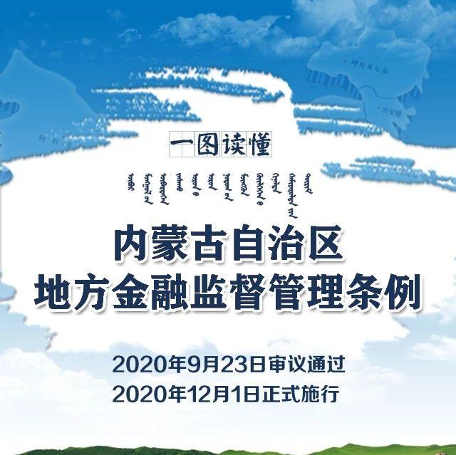 内蒙古自治区地方金融监督管理条例