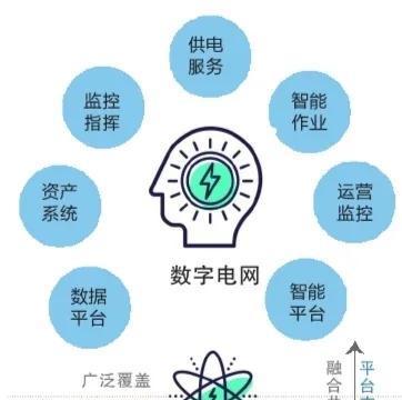 南网建成业务全覆盖物联网平台