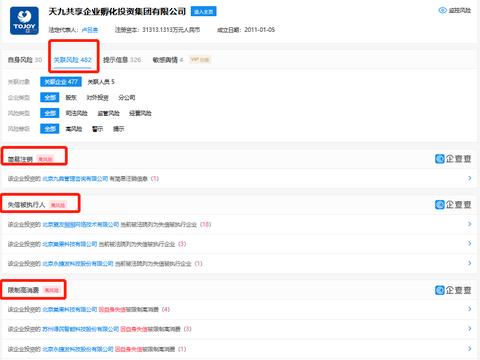 天九共享实控人卢俊卿牵涉非法集资,旗下项目违法宣传岂不自知?