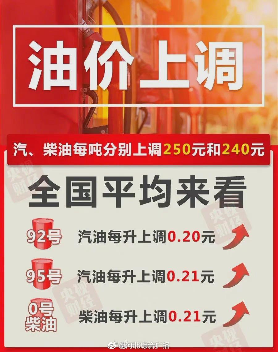 今日油价92号、95号汽油调整最新消息 油价二连涨!