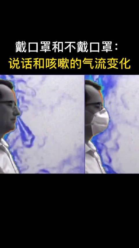 说话和咳嗽时的气流可视化