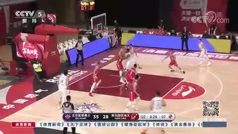 [CBA]打出精气神 北控男篮大胜青岛男篮