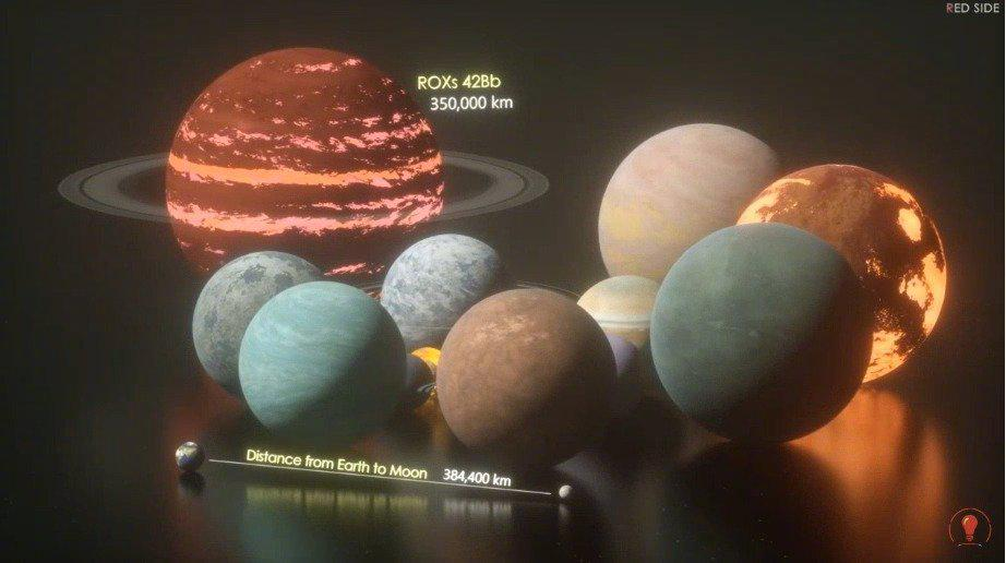 EXOplanet Size Comparison 系外行星对比 3D