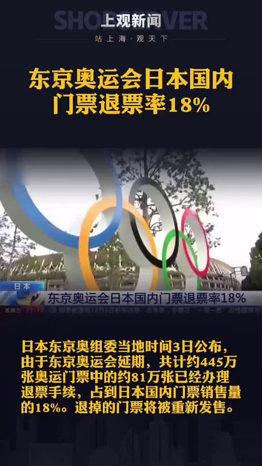 日本东京奥组委当地时间3日公布,由于东京奥运会延期…………