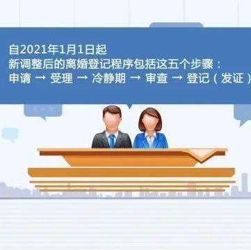 关于离婚,这几个热点问题,民政部都回应了!