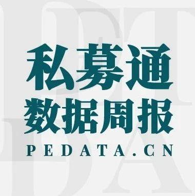 私募通数据周报:本周投资、上市和并购共150起事件, 涉及总金额698.35亿元人民币