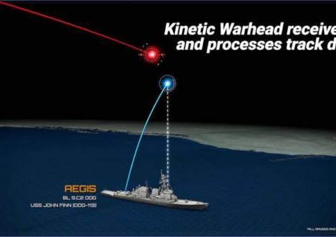 洲际导弹遇上麻烦?海基洲际反导测试成功,可吓住外行让内行笑话