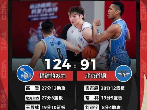 33分大败联赛倒数第一的福建男篮,北京首钢是不是故意防水了?
