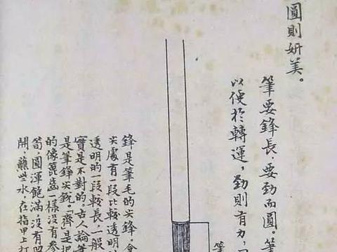 翰墨人品皆似晋宋之雅士,姜夔的书法观