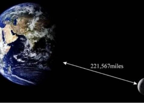 """""""地卫二""""即将现身!这颗大小如汽车的星球,将成为""""第二月亮"""""""
