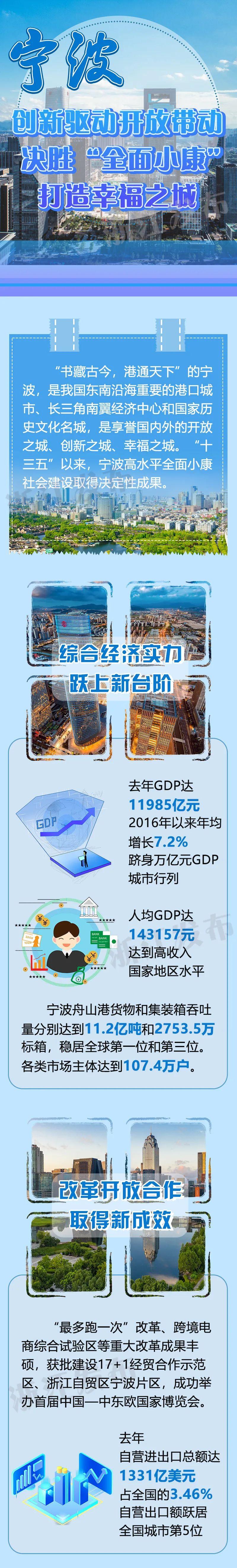 """11年获评中国最具幸福感城市有啥""""秘诀""""?融入长三角,宁波有哪些重大交通项目?权威解答看过来图片"""