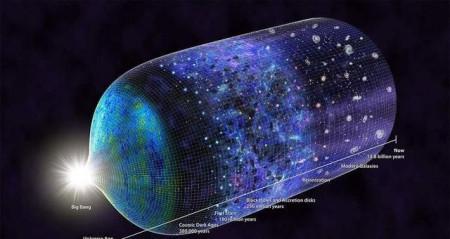 """190光年外的恒星""""玛土撒拉"""",真的比宇宙的年龄还大吗?"""