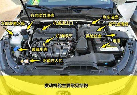 及安盾消防气溶胶自动灭火贴在汽车发动机舱的使用方法