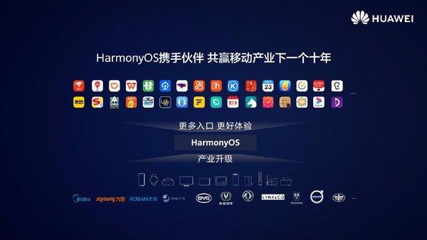 华为鸿蒙OS开发者创新大赛启动:奖金150万元