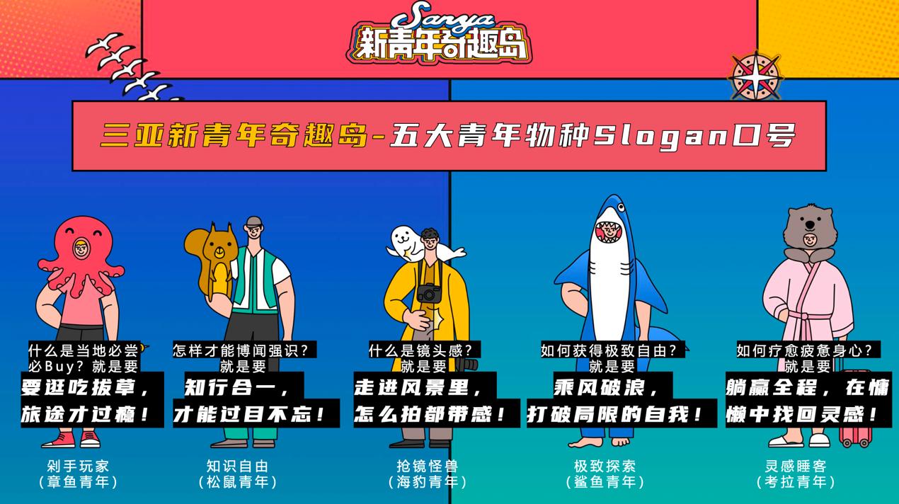 """发力年轻客源市场,三亚联手穷游网推出""""新青年奇趣岛"""""""