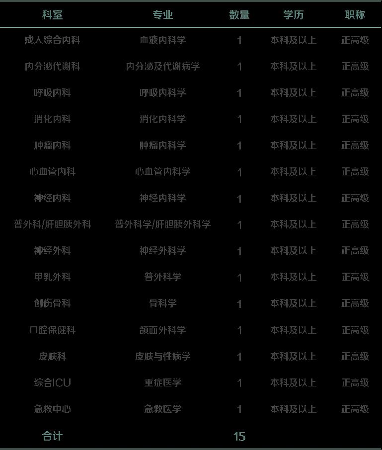 2021年甘肃省妇幼保健院/甘肃省妇女儿童医疗综合体招聘501人公告