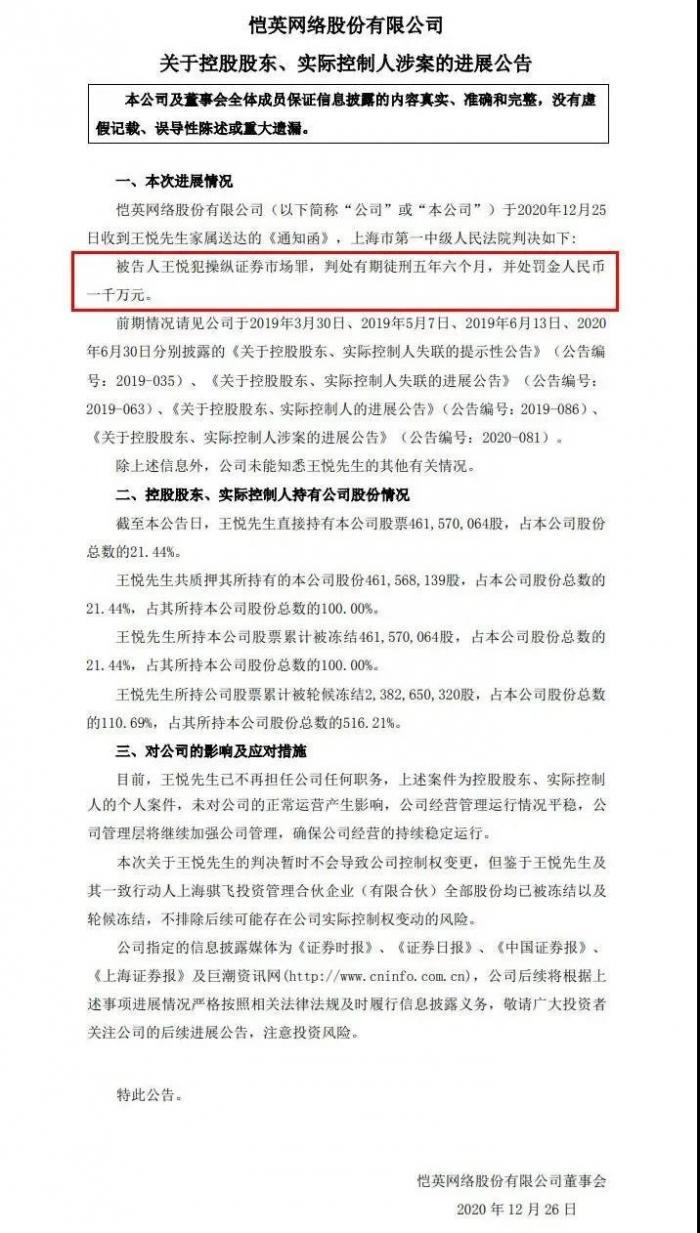 恺英网络实控人王悦犯操纵证券市场罪 一审被判刑5年6个月
