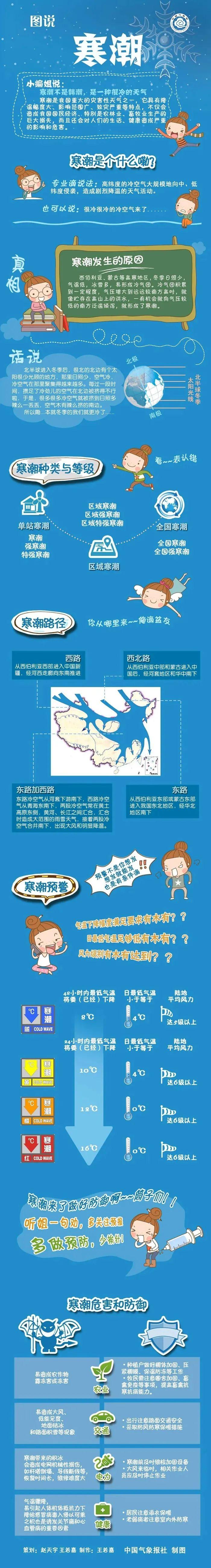 (原题为《今冬首个寒潮黄色预警发布!中国气象局启动三级应急响应》)