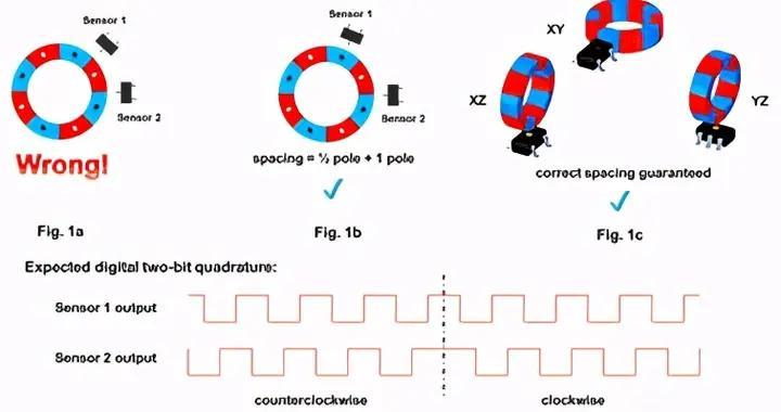 霍尔效应传感器三个常见挑战