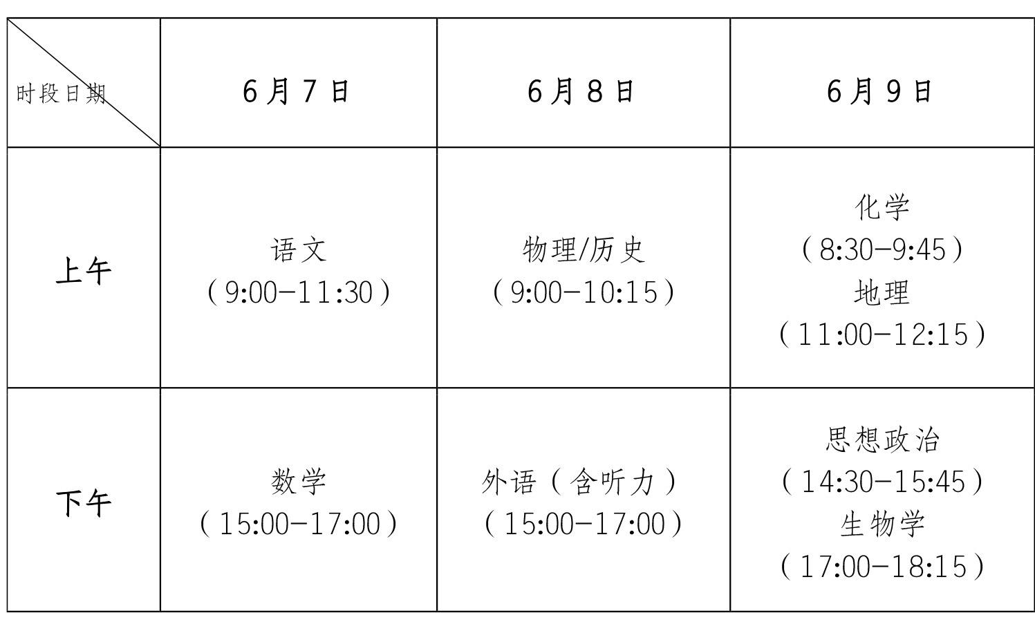 重庆2021年普通高校招生统一考试及录取政策实施方案解读图片