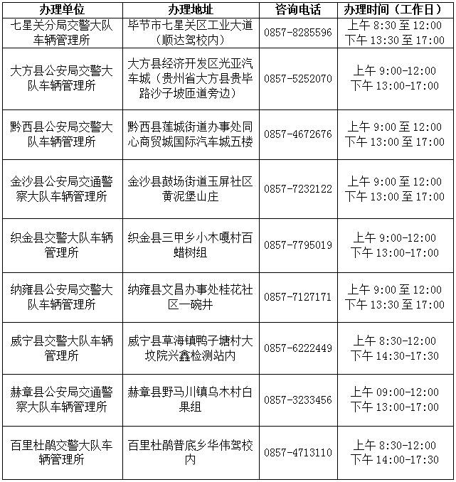 毕节市公安交通管理局关于敦促电动自行车办理注册登记的公告