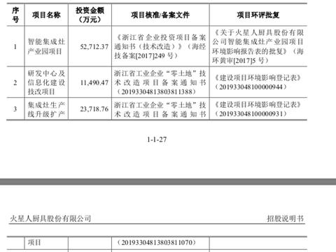 邦投条融资速递:火星人(300894)于2020年12月31日登陆创业板