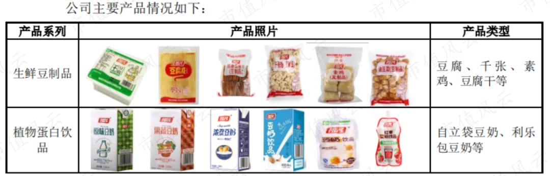 祖名股份IPO:哪怕是专注于卖一块儿豆腐 也能别有洞天
