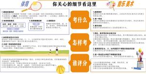 云南省初中学生体育音乐美术考试方案发布